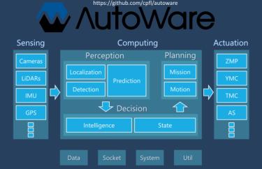 日本厂商要打造自己的自动驾驶操作系统,对抗百度、Waymo