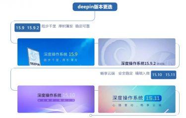深度科技宣布成为统信软件全资子公司,共同研发了UOS